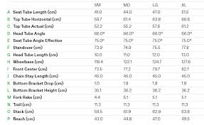 Cannondale Trail 5 Size Chart Electrify Your Trail Enduro And Even Dh Riding With
