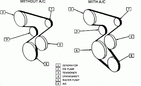 94 buick lesabre serpentine belt diagram buick get image description perhaps it is the part about taking the belt off the generator first and putting it back on there last buick lesabre serpentine belt diagram