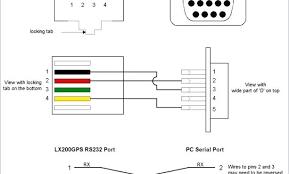 wiring diagrams for car led lights rv online diagram 3 subwoofers o Serial Port Diagram at Rs232 Wiring Diagram Symbols