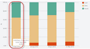 Bar Chart Jsfiddle Small Values In 100 Stacked Bar Chart Angular Vue React