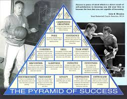 Coach Wooden's Leadership Game Plan For Success Coach Wooden's Pyramid of Success This what made him such a great 11