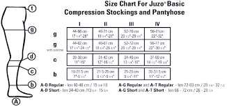 Ted Hose Size Chart Medical Stockings Online