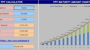 Provident Fund Chart Ppf Calculator With Yearly Chart Graph Smart Paisa