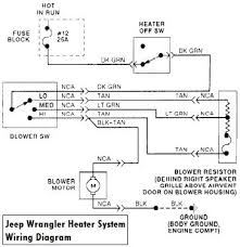 2001 jeep wrangler wiring schematic wiring diagrams lol 01 jeep wrangler blower motor wiring diagram wiring diagram schematics 2000 jeep wrangler wiring schematic 2001