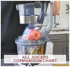 Juice Extractor Comparison Chart Juicer Comparison Chart Everything Kitchens