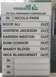 sliding directory door signs