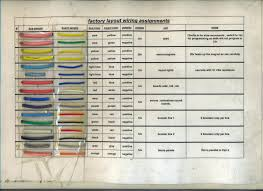 type of electrical wiring pdf auto electrical wiring diagram \u2022 Connection Diagram electrical schematic symbols chart pdf fresh outstanding electric rh arandorastarwales us two types of electrical wiring