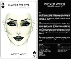 7 halloween makeup ideas
