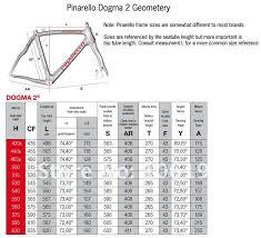 Pinarello Dogma 65 1 Think2 Aero Seat Post Carbon Road Bike