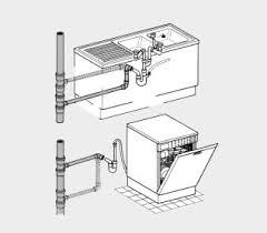 Внутренние водоотводы из термостойких труб (HT)