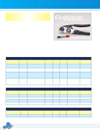 Twins Depth Chart Of Tooling Guide Astro Tool Corp