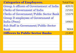 For Bankers Latest Banking News Views Of Himadri On 10th