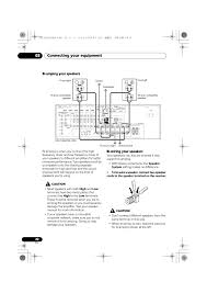 bi wiring speakers diagram wiring library bi amping your speakers caution bi wiring your speakers pioneer vsx