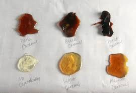 Sugar Stages Chart How To Caramelize Sugar Baker Bettie