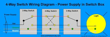 leviton 4 way switch wiring diagram new 4 way light switch wiring