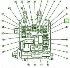 heater fusecar wiring diagram 1999 chevy prizm fuse box diagram