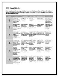Sat Essay Score Chart Sat Essay Rubric