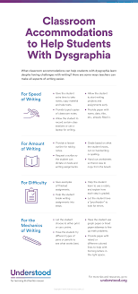 accommodations to help students dysgraphia writing issues