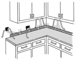 under cabinet lighting plug ins and hard wired kitchen figure 17 2 a hard wired system
