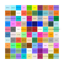 D 2 Essentials Of Color In R Data Science For Psychologists