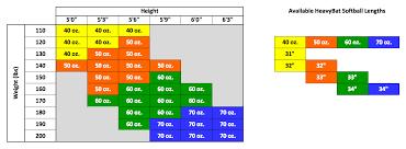 Softball Bat Size Chart 39 Prototypical Slowpitch Softball Bat Size Chart