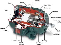 electric motor. Simple Motor Throughout Electric Motor R