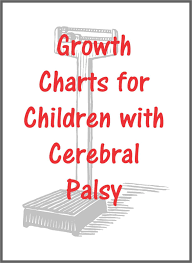 Cerebral Palsy Growth Chart Weight Gender And Gross Motor Classification In Children