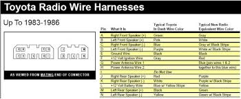 toyota yaris audio wiring diagram wiring diagrams toyota radio wiring diagram cn 902 car