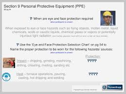 Eye And Face Protection Selection Chart Section 9 Personal Protective Equipment Ppe Ppt Download