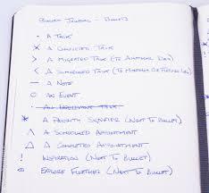 A Review Of The Leuchtturm1917 Bullet Journal A5 Notebook Write