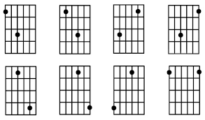 Guitar Octave Chords Chart How To Easily Find Any Note On The Guitar With Octaves