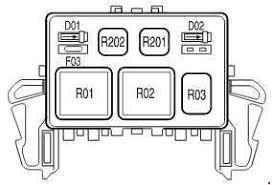 ford f 150 (2004 2008) fuse box 2005 Ford F150 Fuse Box Wiring Diagram Fuse Box 2005 F150 STX