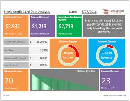 Credit Card Debt Excel Template Single Debt Analysis Template Spreadsheetshoppe