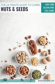 Low Fat Nuts Chart The Ultimate Guide To Carbs In Nuts Which To Enjoy And