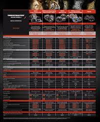 Forcefeeback Wheels Benchmark Pc Playstation Thrustmaster