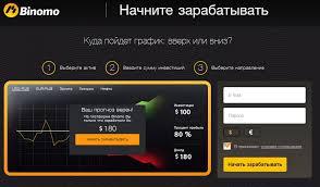 Демо-счёт онлайн на бинарных опционах