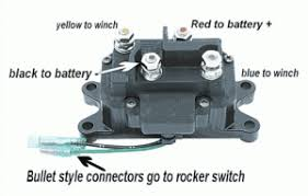warn 2500 winch wiring diagram wiring diagram schematics warn atv winch wiring diagram nodasystech com