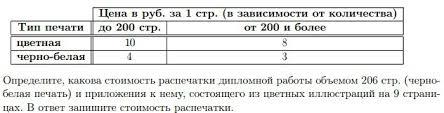 Определите какова стоимость распечатки дипломной работы объемом  Загрузить png