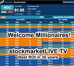Yahoo Finance Business Finance Stock Market Quotes News Mesmerizing Stock Quotes Business News And Data From Stock Markets Induced