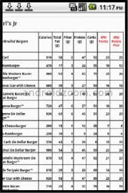 Weight Watchers Points And Weight Chart Pin On Ww