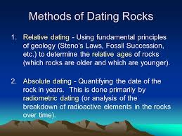 absolute and relative dating techniques