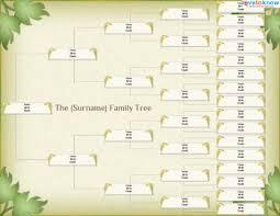 Printable Family Tree Chart For Free Genealogy Family