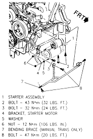 Repair guides starting system starter 1 removal and installation of the starter 2 2l engine shown 95 s10 2 2 engine diagram pontiac sunfire