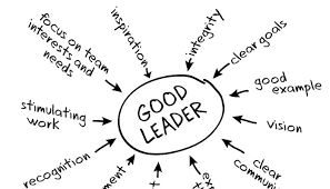 what does good leadership mean to you ashley bartee pulse what does good leadership mean to you ashley bartee pulse linkedin