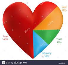 Love Pie Chart Stock Vector Art Illustration Vector Image