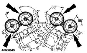 2000 lincoln ls timing chain diagram engine mechanical problem hello