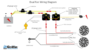 griffin thermal s radiator dual fan wiring diagram holder
