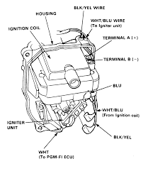 Acura Legend Wiring Diagram