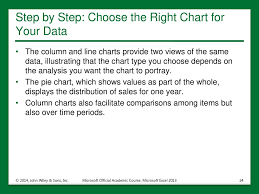 Choose The Right Chart Type For Your Data Microsoft Official Academic Course Microsoft Excel Ppt Download