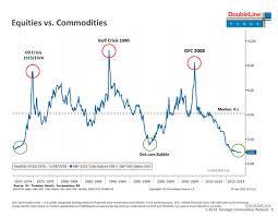 Black Swan Chart Pattern Is Hong Kong A Black Swan Income Growth Advisors
